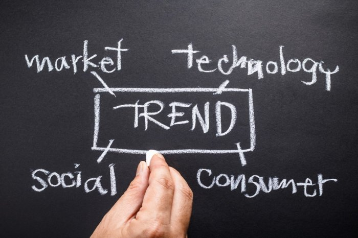 Social trends reshaping corporate communications
